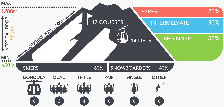 Akakura Onsen ski resort