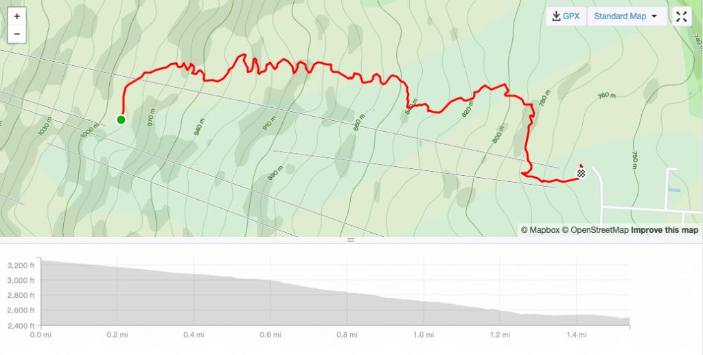 Course Route